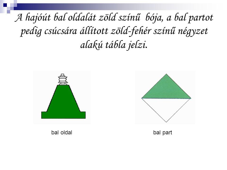 A hajóút bal oldalát zöld színű bója, a bal partot pedig csúcsára állított zöld-fehér színű négyzet alakú tábla jelzi. bal oldalbal part