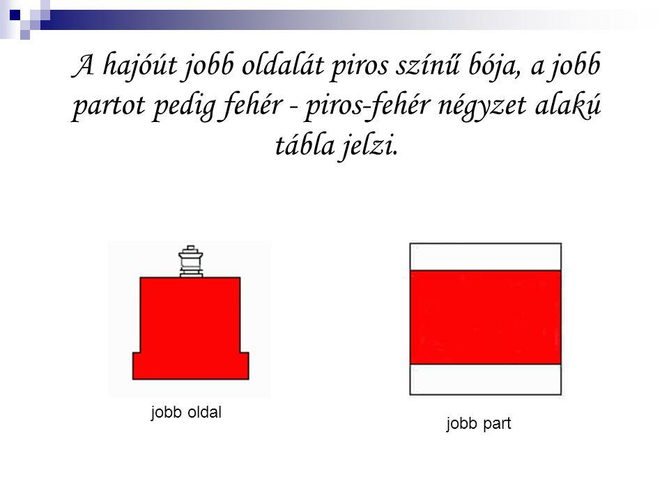 A hajóút jobb oldalát piros színű bója, a jobb partot pedig fehér - piros-fehér négyzet alakú tábla jelzi. jobb oldal jobb part