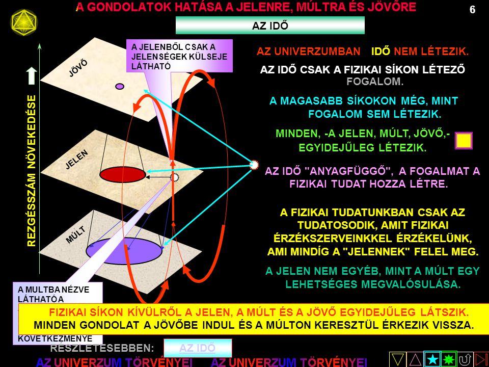 37 FLUIDOK, ELEMEK Föld elem Tűz elem Víz elem Magnetikus fluid Elektromos fluid Levegő elem BÁRMELYIK DIMENZIÓ FLUID- PÁRJÁT NÉZZÜK, FORGÁSÁBAN MINDEGYIK A JIN-JANG ÁBRÁT ADJA.