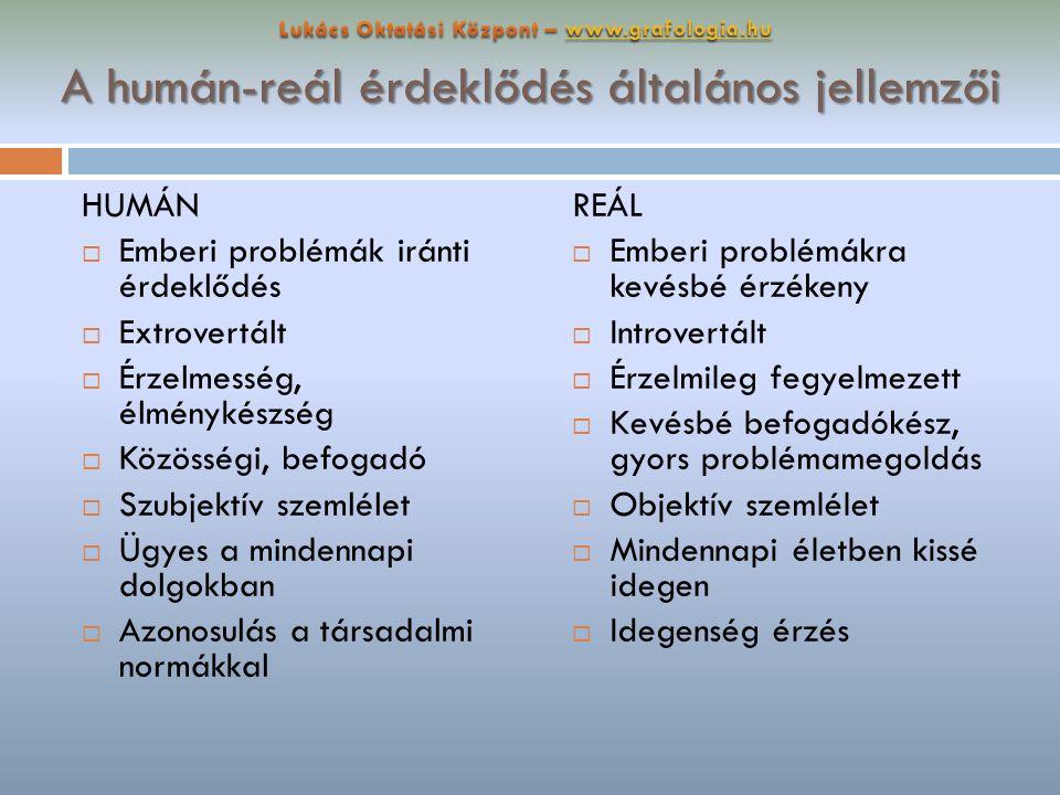 A humán-reál érdeklődés általános jellemzői HUMÁN  Emberi problémák iránti érdeklődés  Extrovertált  Érzelmesség, élménykészség  Közösségi, befoga
