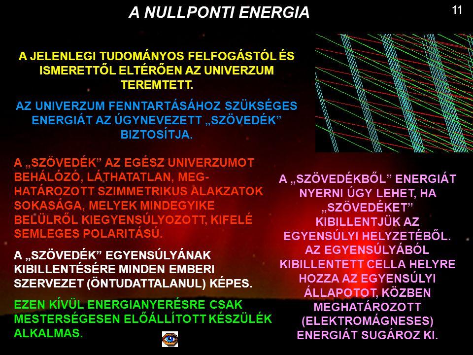 11 A NULLPONTI ENERGIA A JELENLEGI TUDOMÁNYOS FELFOGÁSTÓL ÉS ISMERETTŐL ELTÉRŐEN AZ UNIVERZUM TEREMTETT. AZ UNIVERZUM FENNTARTÁSÁHOZ SZÜKSÉGES ENERGIÁ