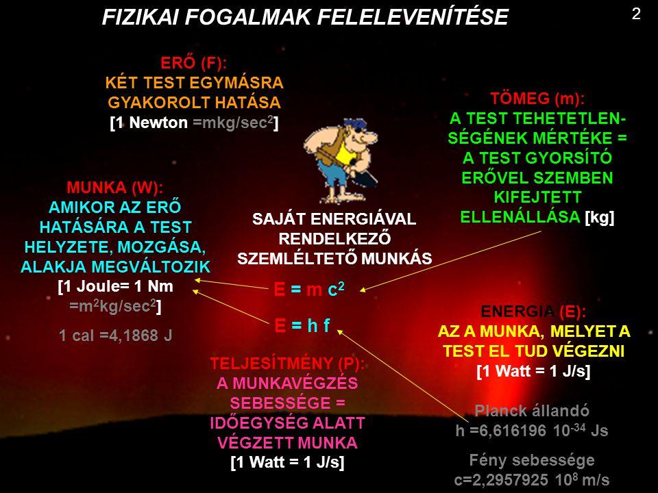 FIZIKAI FOGALMAK FELELEVENÍTÉSE 2 ERŐ (F): KÉT TEST EGYMÁSRA GYAKOROLT HATÁSA [1 Newton =mkg/sec 2 ] MUNKA (W): AMIKOR AZ ERŐ HATÁSÁRA A TEST HELYZETE