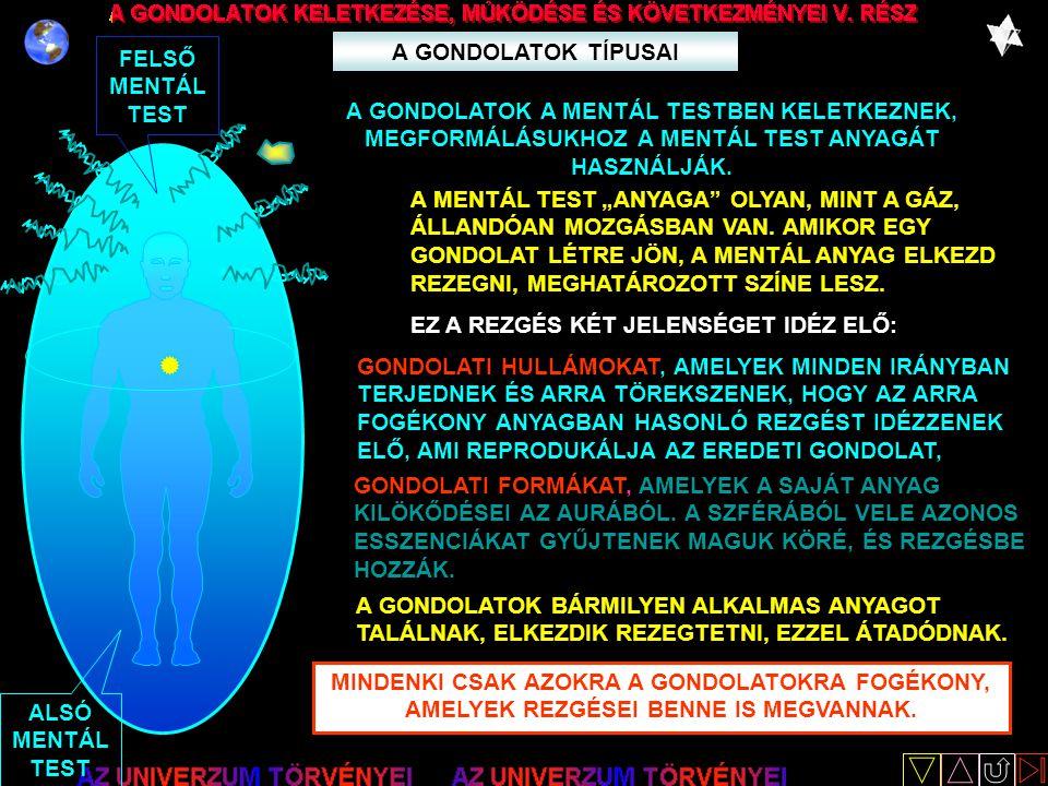"""A GONDOLATOK A MENTÁL TESTBEN KELETKEZNEK, MEGFORMÁLÁSUKHOZ A MENTÁL TEST ANYAGÁT HASZNÁLJÁK. ALSÓ MENTÁL TEST FELSŐ MENTÁL TEST A MENTÁL TEST """"ANYAGA"""