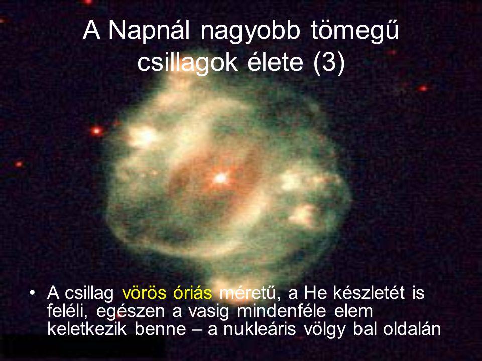 A Napnál nagyobb tömegű csillagok élete (3) A csillag vörös óriás méretű, a He készletét is feléli, egészen a vasig mindenféle elem keletkezik benne – a nukleáris völgy bal oldalán