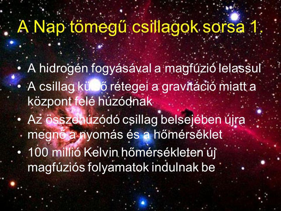A Nap tömegű csillagok sorsa 2.