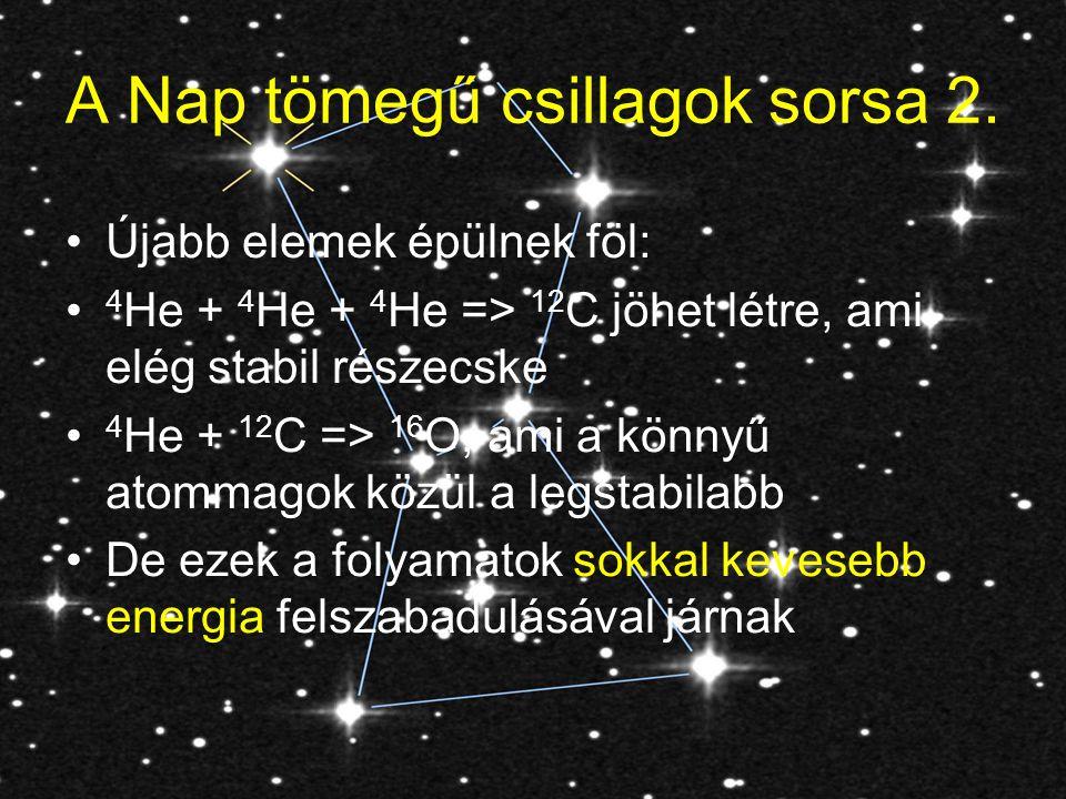 A Napnál nagyobb tömegű csillagok élete (7) A jelenség neve szupernóva robbanás A heves folyamatokban a periódusos rendszer összes eleme létrejön, melyet a robbanás a világűrbe szór szét