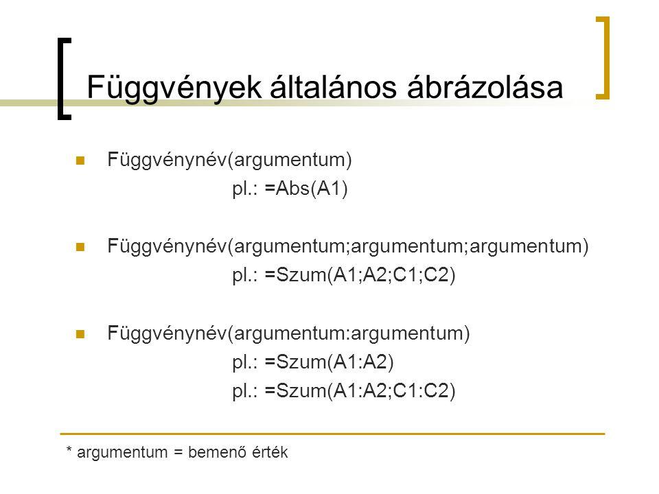 Függvények általános ábrázolása Függvénynév(argumentum) pl.: =Abs(A1) Függvénynév(argumentum;argumentum;argumentum) pl.: =Szum(A1;A2;C1;C2) Függvényné