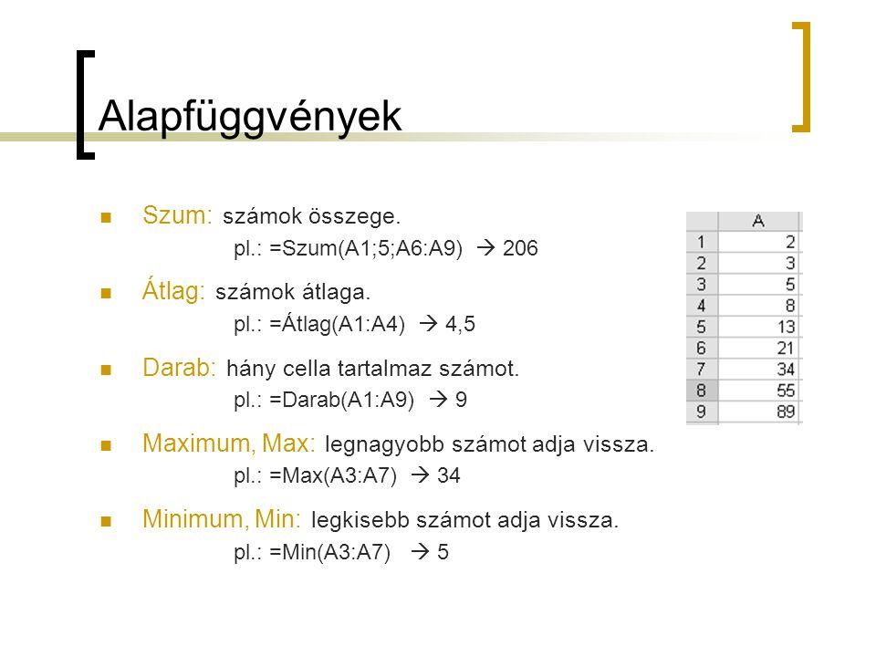 Alapfüggvények Szum: számok összege. pl.: =Szum(A1;5;A6:A9)  206 Átlag: számok átlaga. pl.: =Átlag(A1:A4)  4,5 Darab: hány cella tartalmaz számot. p