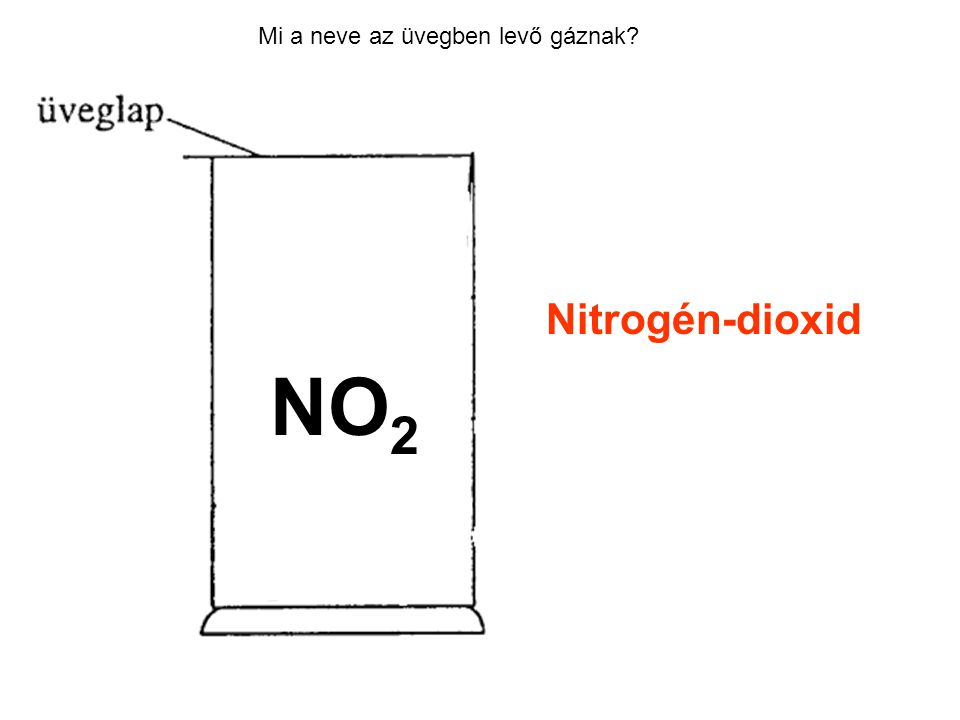 Mi a neve az üvegben levő gáznak? Nitrogén-dioxid NO 2