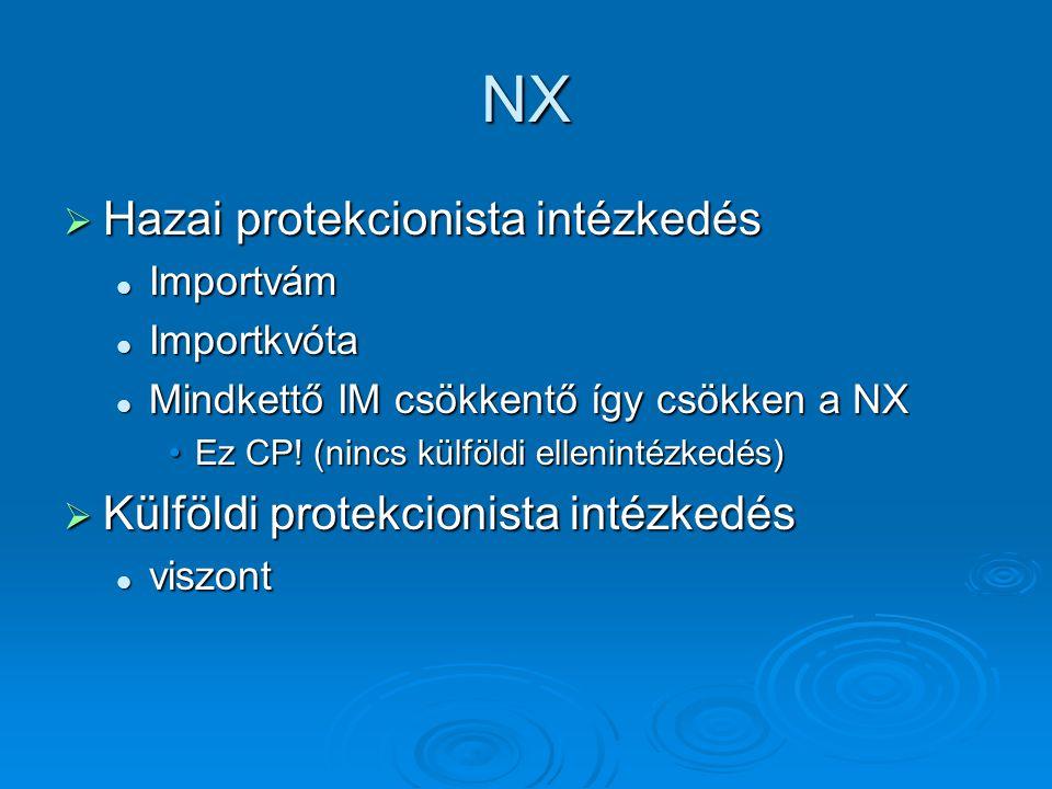 NX  Hazai protekcionista intézkedés Importvám Importvám Importkvóta Importkvóta Mindkettő IM csökkentő így csökken a NX Mindkettő IM csökkentő így cs