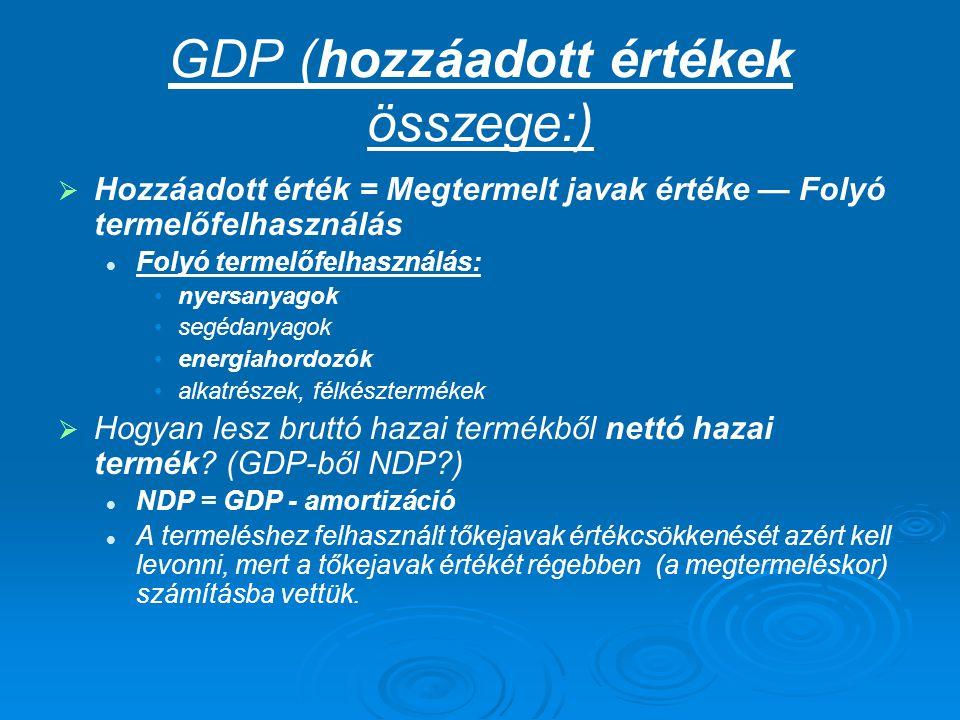 GDP (hozzáadott értékek összege:)   Hozzáadott érték = Megtermelt javak értéke — Folyó termelőfelhasználás Folyó termelőfelhasználás: nyersanyagok segédanyagok energiahordozók alkatrészek, félkésztermékek   Hogyan lesz bruttó hazai termékből nettó hazai termék.