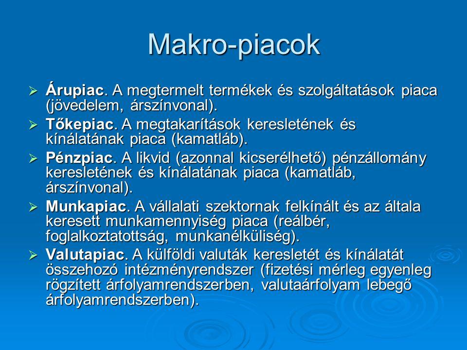 Makro-piacok  Árupiac.A megtermelt termékek és szolgáltatások piaca (jövedelem, árszínvonal).