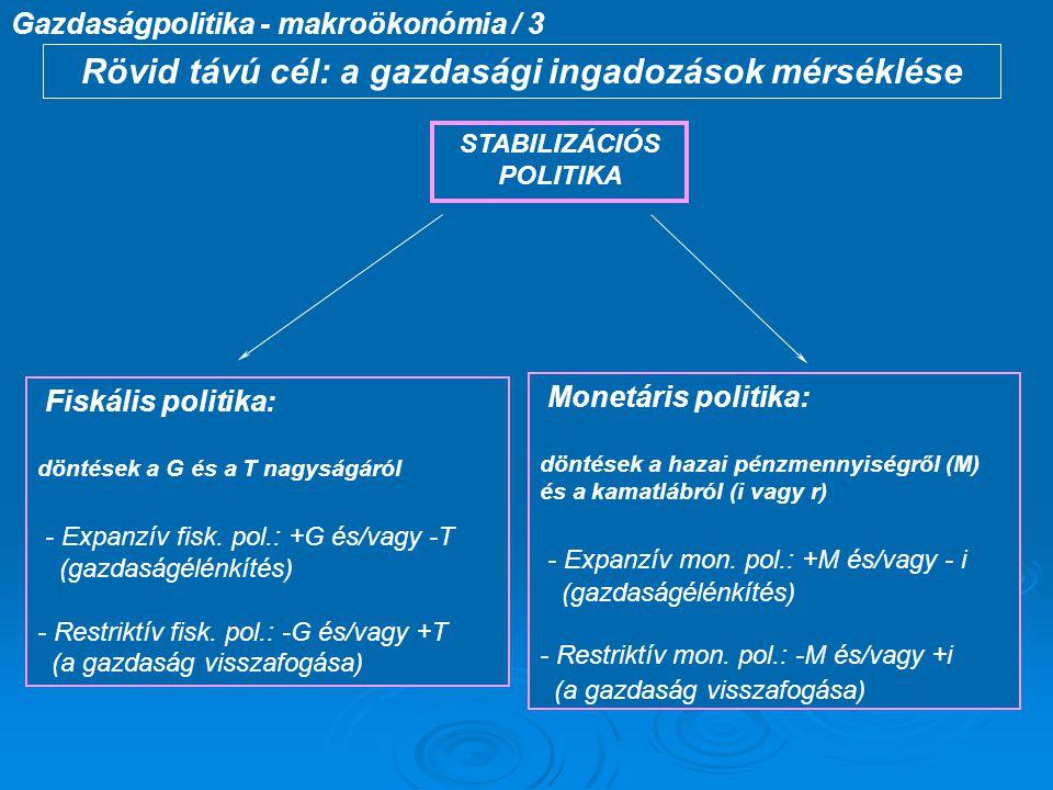 Rövid távú cél: a gazdasági ingadozások mérséklése Fiskális politika: döntések a G és a T nagyságáról - Expanzív fisk. pol.: +G és/vagy -T (gazdaságél