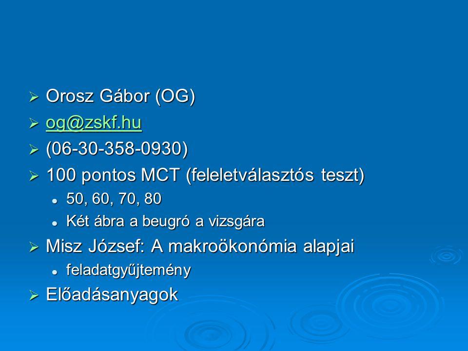  Orosz Gábor (OG)  og@zskf.hu og@zskf.hu  (06-30-358-0930)  100 pontos MCT (feleletválasztós teszt) 50, 60, 70, 80 50, 60, 70, 80 Két ábra a beugr