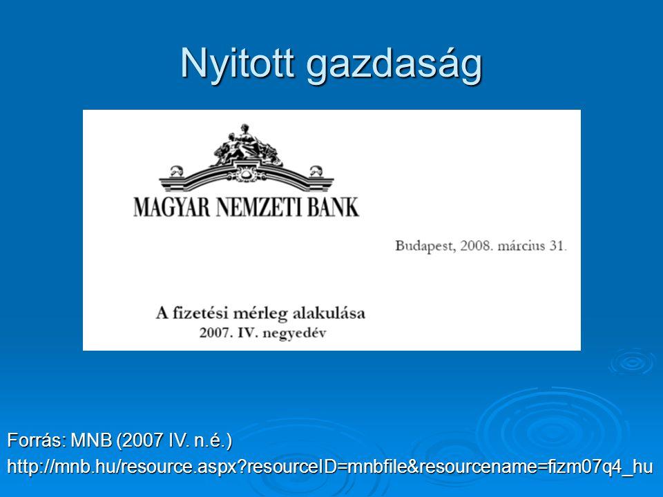 Nyitott gazdaság Forrás: MNB (2007 IV. n.é.) http://mnb.hu/resource.aspx?resourceID=mnbfile&resourcename=fizm07q4_hu