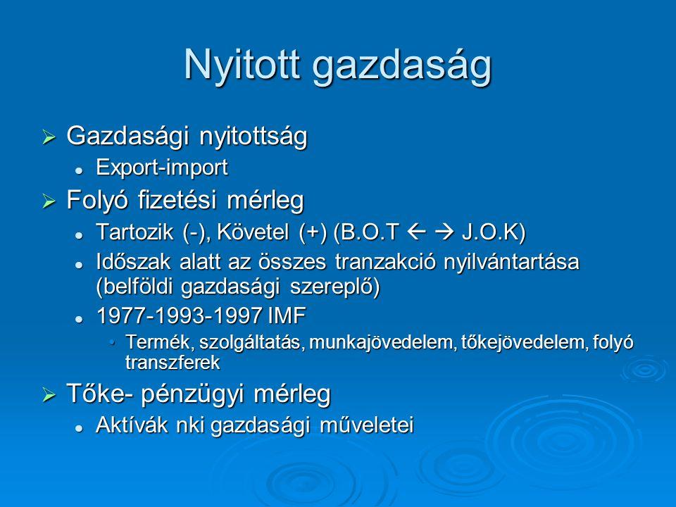 Nyitott gazdaság  Gazdasági nyitottság Export-import Export-import  Folyó fizetési mérleg Tartozik (-), Követel (+) (B.O.T   J.O.K) Tartozik (-),
