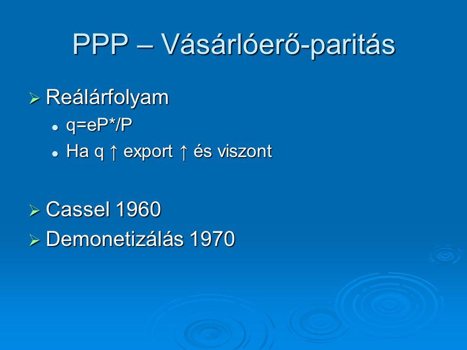 PPP – Vásárlóerő-paritás  Reálárfolyam q=eP*/P q=eP*/P Ha q ↑ export ↑ és viszont Ha q ↑ export ↑ és viszont  Cassel 1960  Demonetizálás 1970