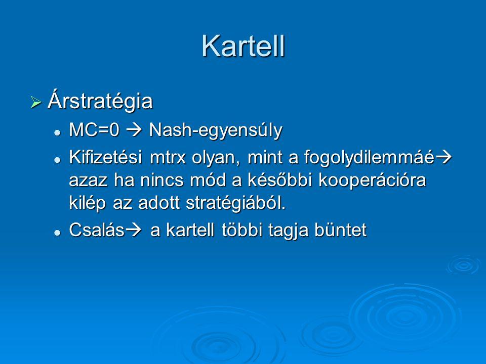 Kartell  Árstratégia MC=0  Nash-egyensúly MC=0  Nash-egyensúly Kifizetési mtrx olyan, mint a fogolydilemmáé  azaz ha nincs mód a későbbi kooperáci