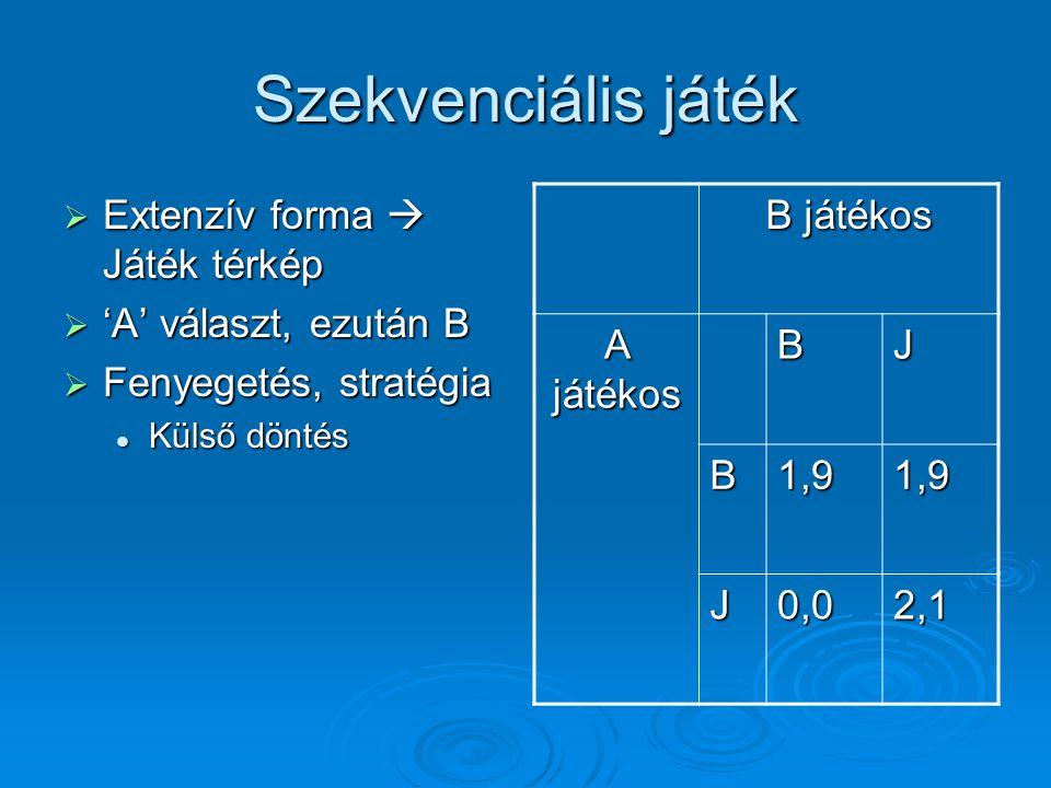 Szekvenciális játék  Extenzív forma  Játék térkép  'A' választ, ezután B  Fenyegetés, stratégia Külső döntés Külső döntés B játékos A játékos BJ B