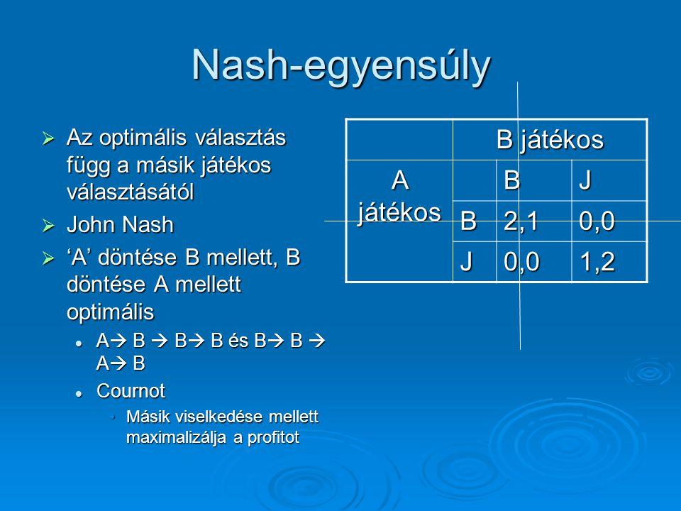 Nash-egyensúly  Az optimális választás függ a másik játékos választásától  John Nash  'A' döntése B mellett, B döntése A mellett optimális A  B 