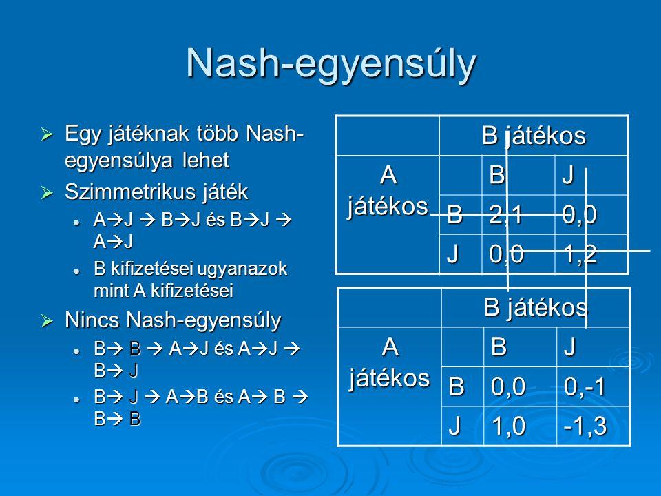 Nash-egyensúly  Egy játéknak több Nash- egyensúlya lehet  Szimmetrikus játék A  J  B  J és B  J  A  J A  J  B  J és B  J  A  J B kifizet