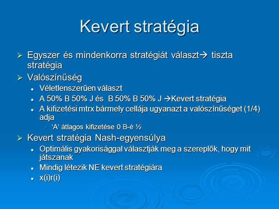 Kevert stratégia  Egyszer és mindenkorra stratégiát választ  tiszta stratégia  Valószínűség Véletlenszerűen választ Véletlenszerűen választ A 50% B