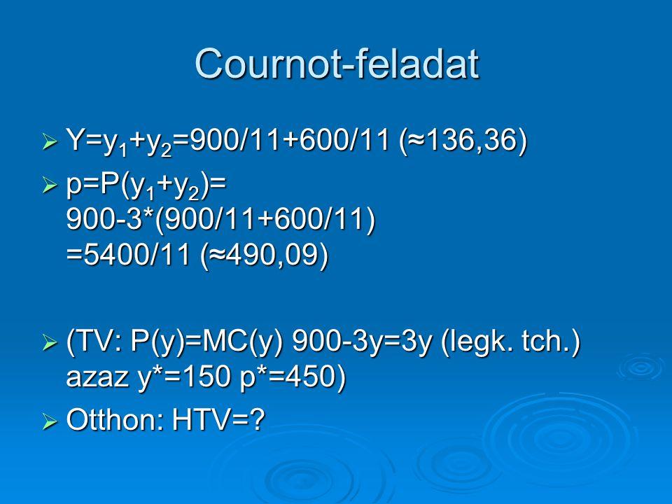 Cournot-feladat  Y=y 1 +y 2 =900/11+600/11 (≈136,36)  p=P(y 1 +y 2 )= 900-3*(900/11+600/11) =5400/11 (≈490,09)  (TV: P(y)=MC(y) 900-3y=3y (legk. tc