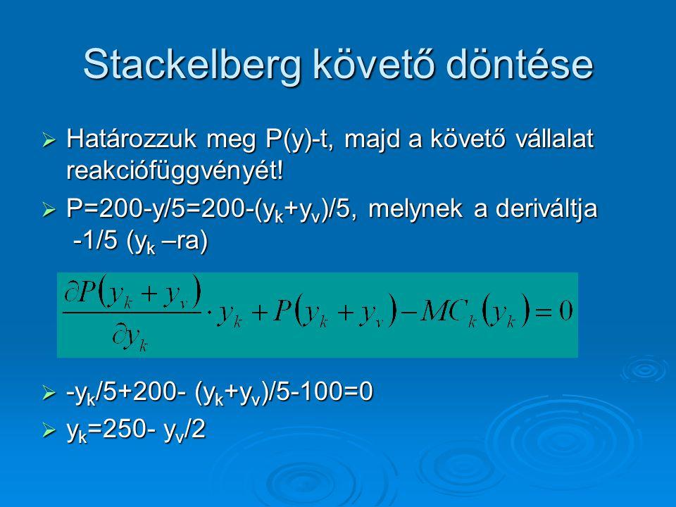 Stackelberg követő döntése  Határozzuk meg P(y)-t, majd a követő vállalat reakciófüggvényét!  P=200-y/5=200-(y k +y v )/5, melynek a deriváltja -1/5