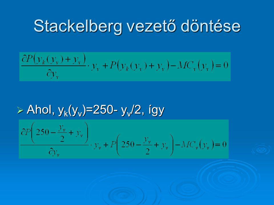 Stackelberg vezető döntése  Ahol, y k (y v )=250- y v /2, így