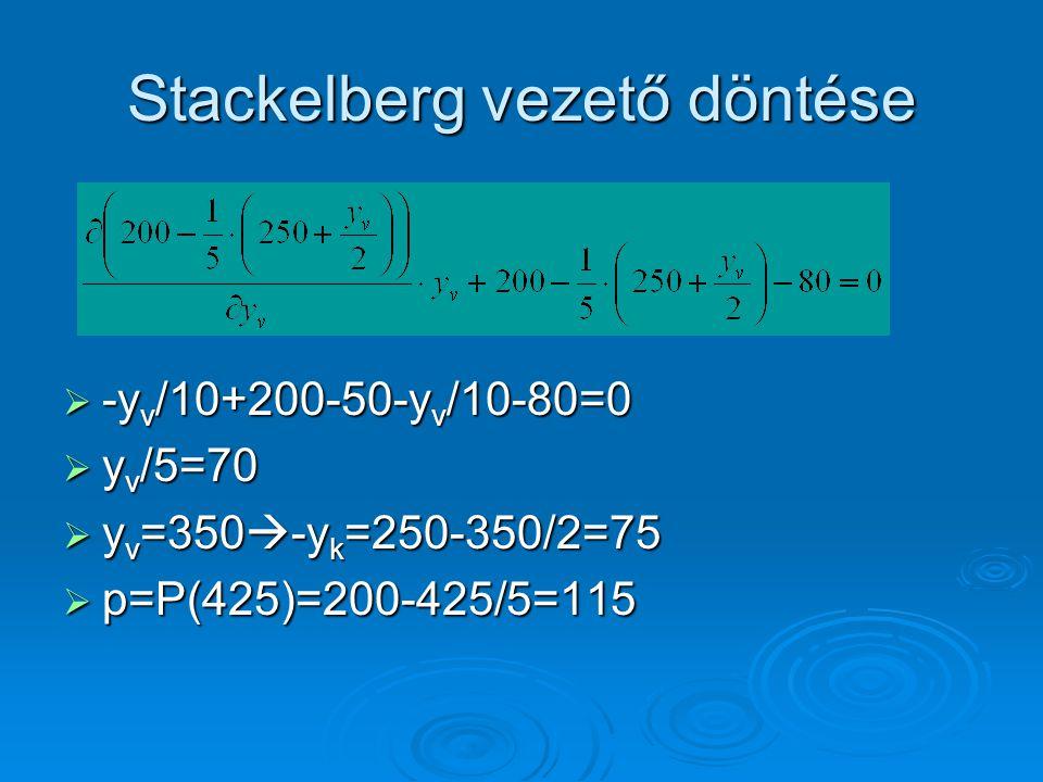 Stackelberg vezető döntése  -y v /10+200-50-y v /10-80=0  y v /5=70  y v =350  -y k =250-350/2=75  p=P(425)=200-425/5=115