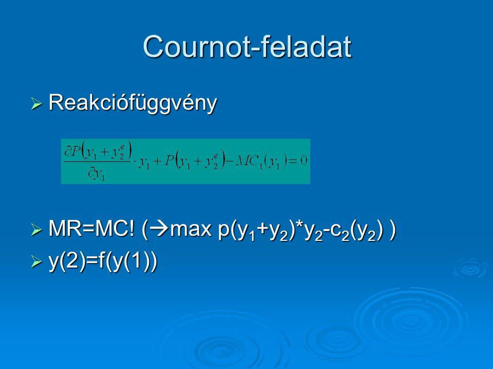 Cournot-feladat  Reakciófüggvény  MR=MC! (  max p(y 1 +y 2 )*y 2 -c 2 (y 2 ) )  y(2)=f(y(1))