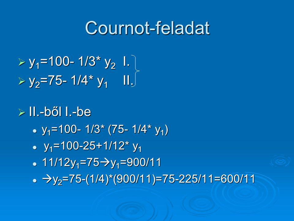 Cournot-feladat  y 1 =100- 1/3* y 2 I.  y 2 =75- 1/4* y 1 II.  II.-ből I.-be y 1 =100- 1/3* (75- 1/4* y 1 ) y 1 =100- 1/3* (75- 1/4* y 1 ) y 1 =100