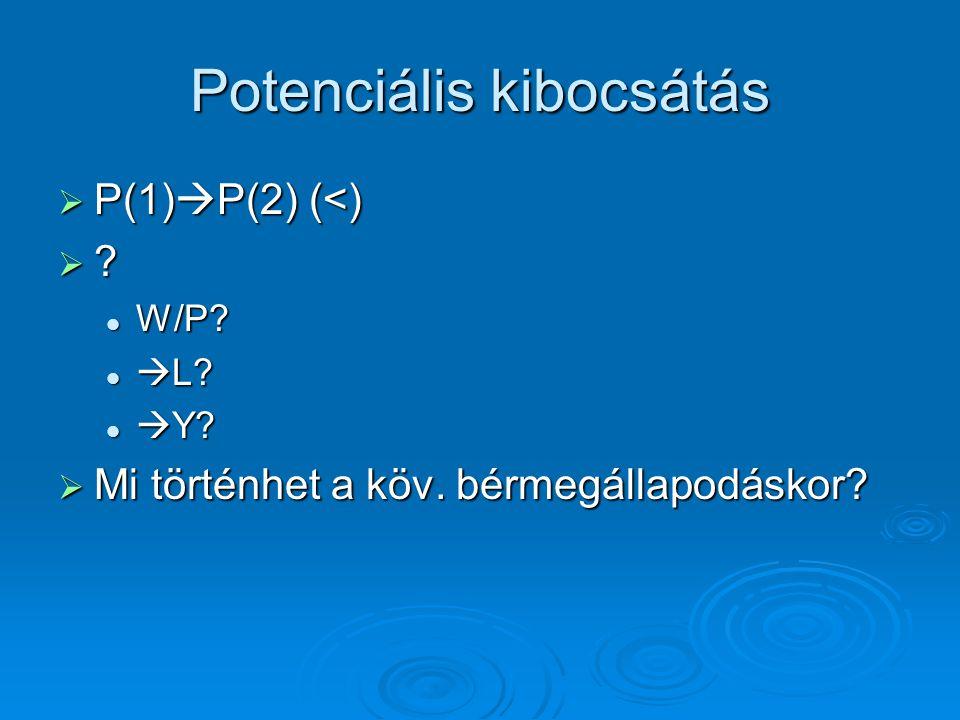 Potenciális kibocsátás  P(1)  P(2) (<)  ? W/P? W/P?  L?  L?  Y?  Y?  Mi történhet a köv. bérmegállapodáskor?