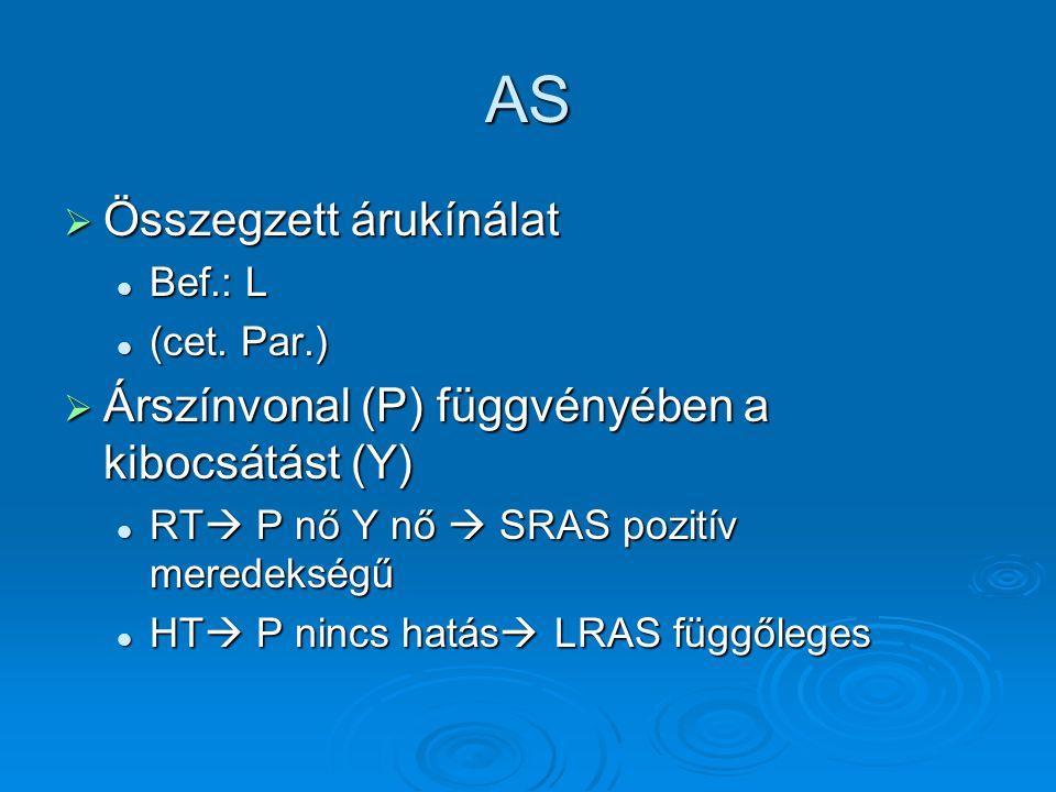 AS  Összegzett árukínálat Bef.: L Bef.: L (cet. Par.) (cet. Par.)  Árszínvonal (P) függvényében a kibocsátást (Y) RT  P nő Y nő  SRAS pozitív mere
