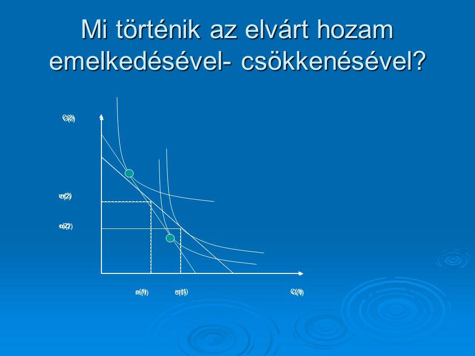Mi történik az elvárt hozam emelkedésével- csökkenésével? C(1) m(2) C(2) m(1) c(2) c(1) C(1) c(2) C(2) c(1) m(2) m(1)