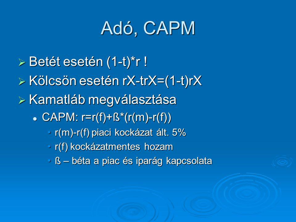 Adó, CAPM  Betét esetén (1-t)*r !  Kölcsön esetén rX-trX=(1-t)rX  Kamatláb megválasztása CAPM: r=r(f)+ß*(r(m)-r(f)) CAPM: r=r(f)+ß*(r(m)-r(f)) r(m)