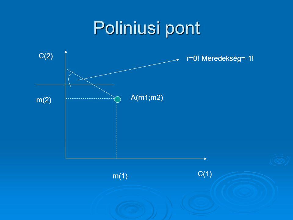 Poliniusi pont C(1) m(2) C(2) m(1) r=0! Meredekség=-1! A(m1;m2)