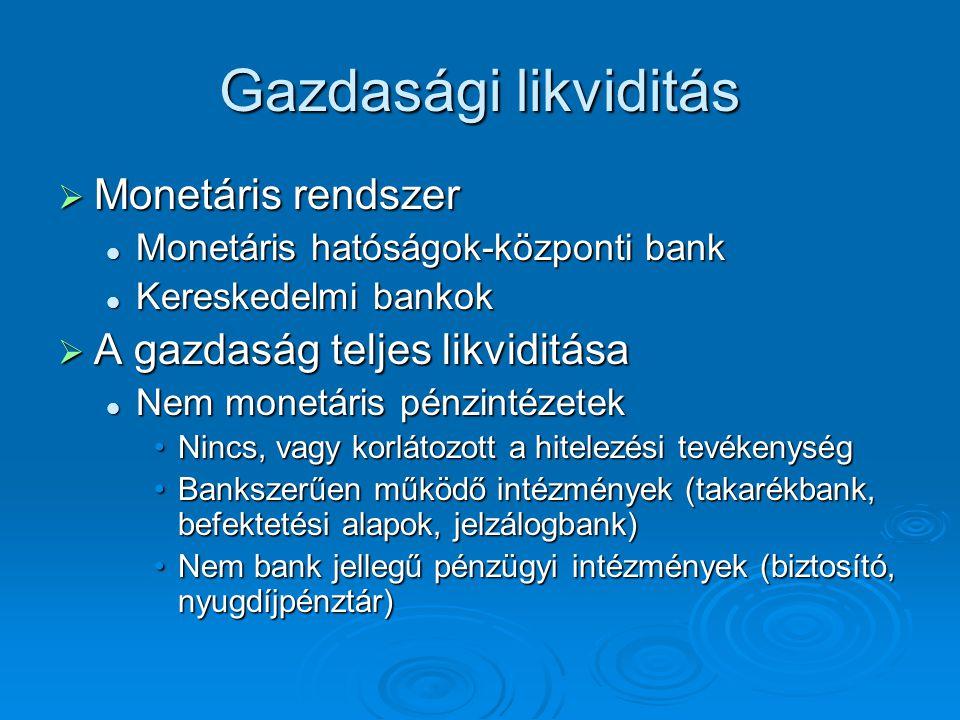 Gazdasági likviditás  Monetáris rendszer Monetáris hatóságok-központi bank Monetáris hatóságok-központi bank Kereskedelmi bankok Kereskedelmi bankok