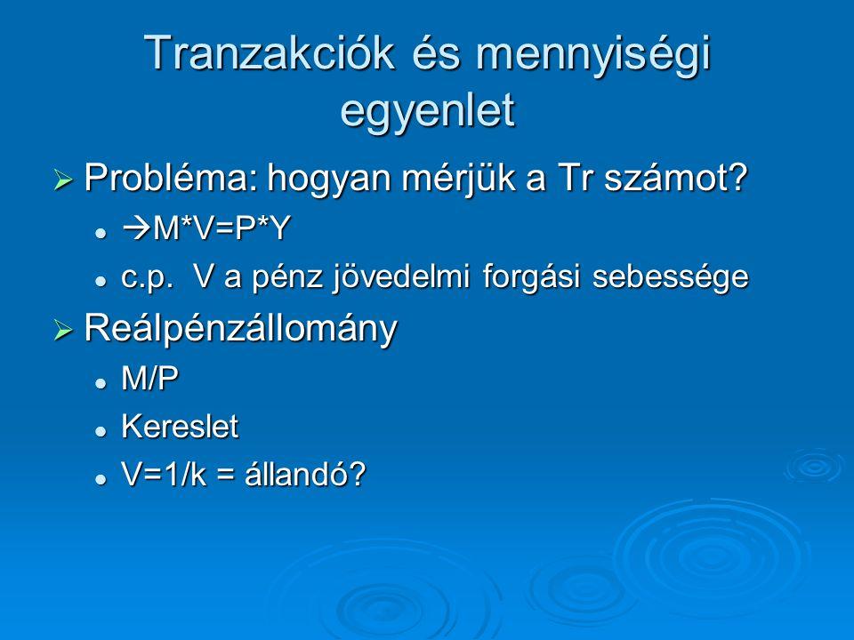 Tranzakciók és mennyiségi egyenlet  Probléma: hogyan mérjük a Tr számot?  M*V=P*Y  M*V=P*Y c.p. V a pénz jövedelmi forgási sebessége c.p. V a pénz