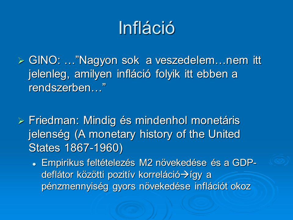 """Infláció  GINO: …""""Nagyon sok a veszedelem…nem itt jelenleg, amilyen infláció folyik itt ebben a rendszerben…""""  Friedman: Mindig és mindenhol monetár"""