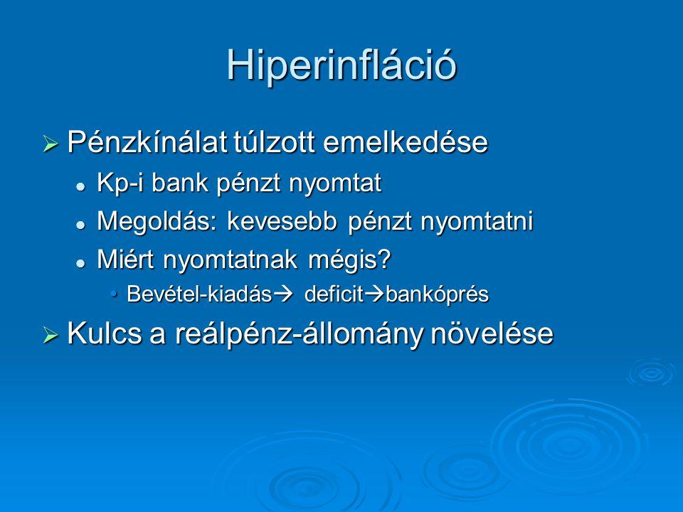 Hiperinfláció  Pénzkínálat túlzott emelkedése Kp-i bank pénzt nyomtat Kp-i bank pénzt nyomtat Megoldás: kevesebb pénzt nyomtatni Megoldás: kevesebb p