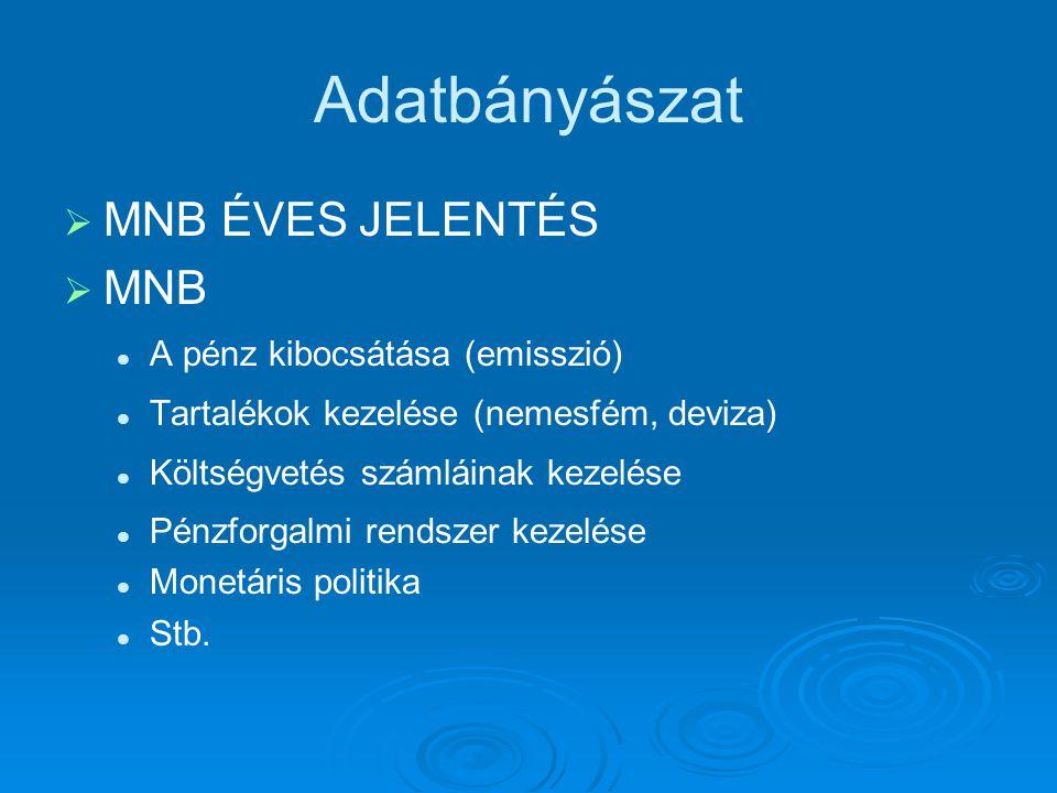 Adatbányászat   MNB ÉVES JELENTÉS   MNB A pénz kibocsátása (emisszió) Tartalékok kezelése (nemesfém, deviza) Költségvetés számláinak kezelése Pénz