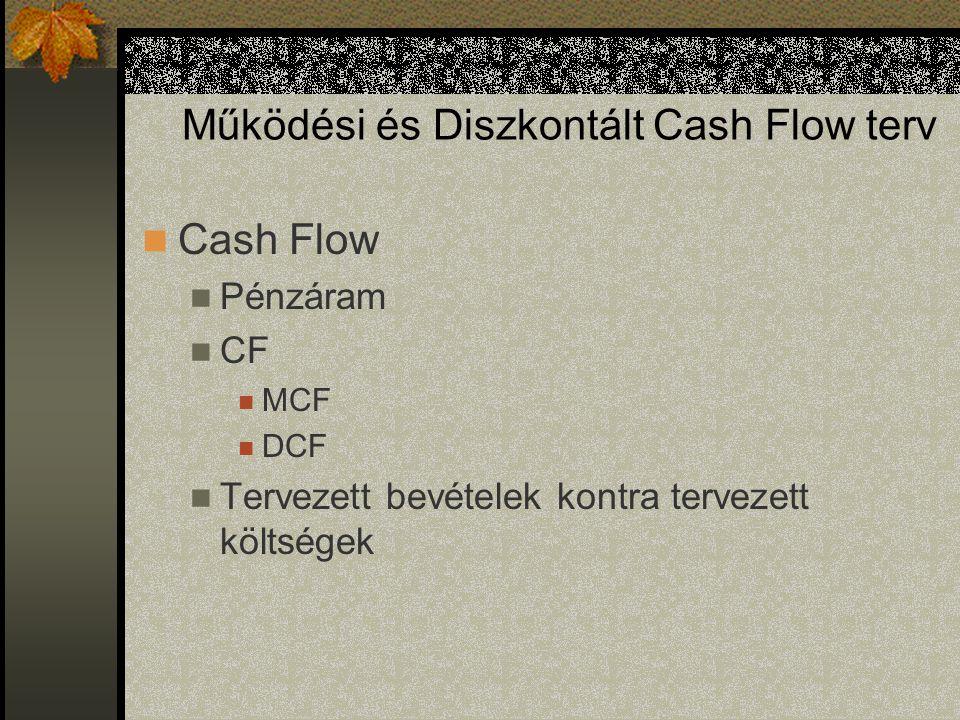 Működési és Diszkontált Cash Flow terv Cash Flow Pénzáram CF MCF DCF Tervezett bevételek kontra tervezett költségek