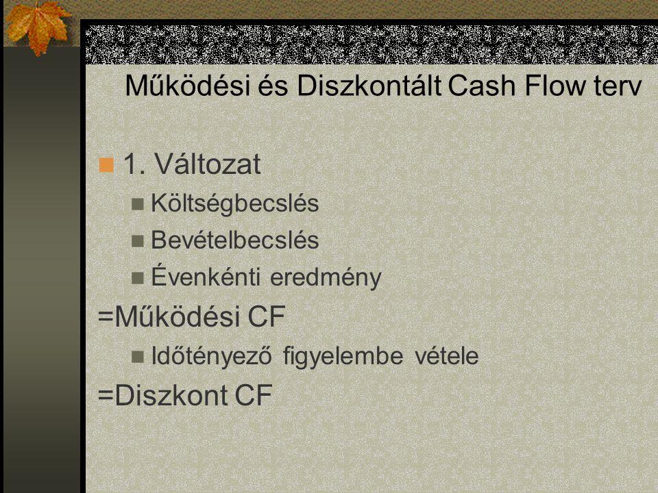 Működési és Diszkontált Cash Flow terv 1. Változat Költségbecslés Bevételbecslés Évenkénti eredmény =Működési CF Időtényező figyelembe vétele =Diszkon