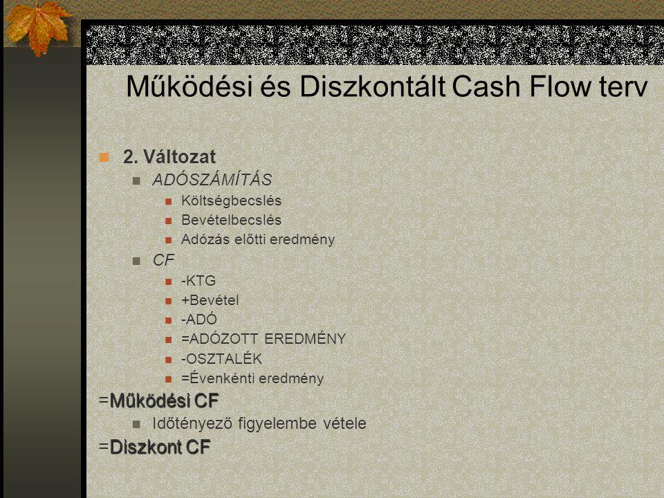 Működési és Diszkontált Cash Flow terv 2. Változat ADÓSZÁMÍTÁS Költségbecslés Bevételbecslés Adózás előtti eredmény CF -KTG +Bevétel -ADÓ =ADÓZOTT ERE