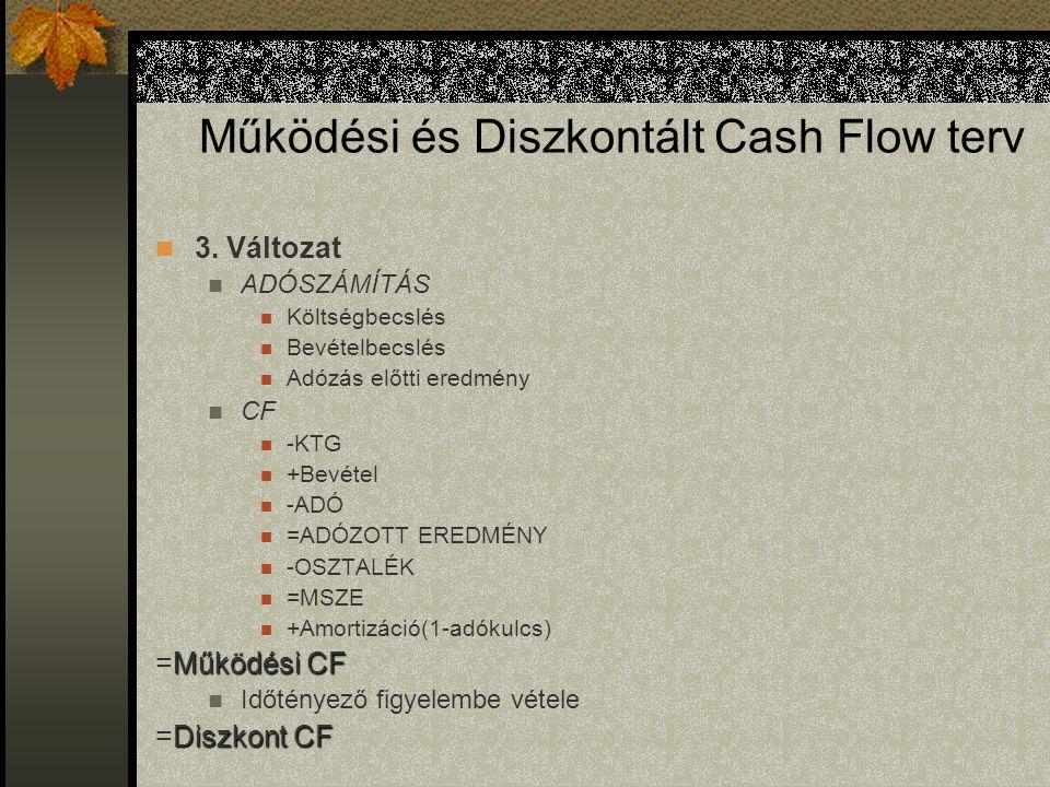 Működési és Diszkontált Cash Flow terv 3. Változat ADÓSZÁMÍTÁS Költségbecslés Bevételbecslés Adózás előtti eredmény CF -KTG +Bevétel -ADÓ =ADÓZOTT ERE