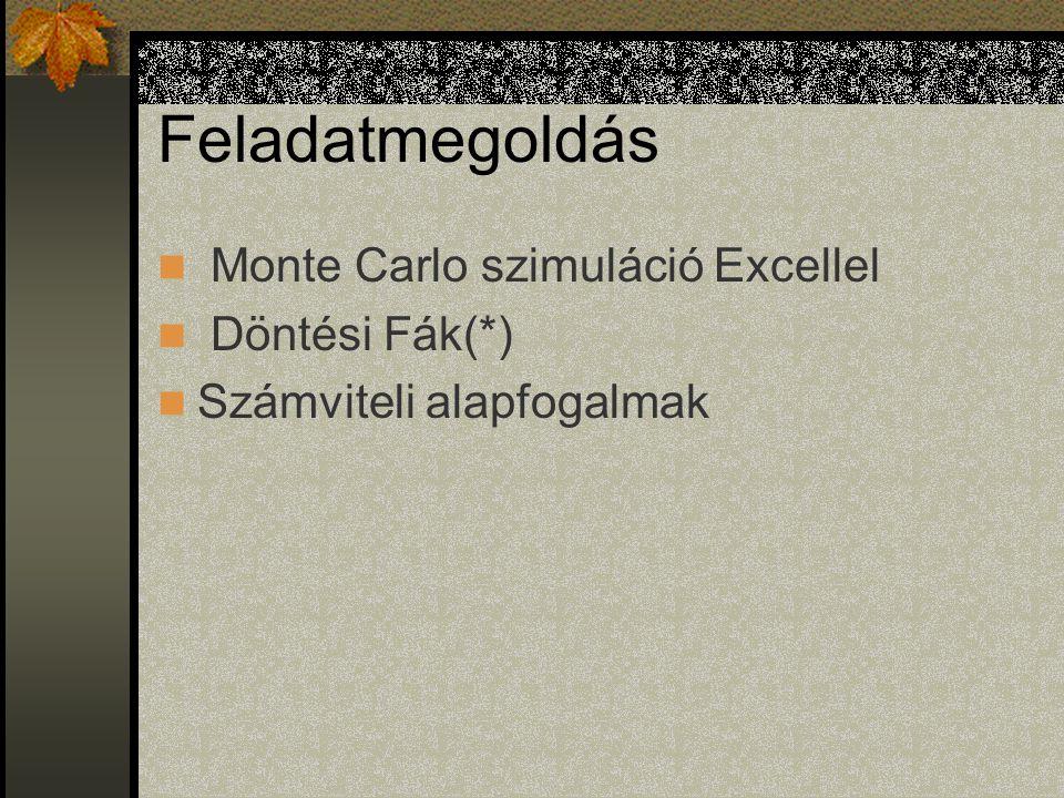 Monte Carlo szimuláció Excellel Döntési Fák(*) Számviteli alapfogalmak Feladatmegoldás