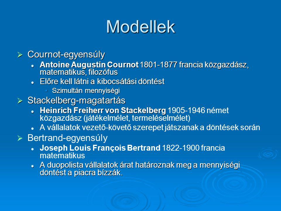 Duopólium modellek Forrás: Kertesi