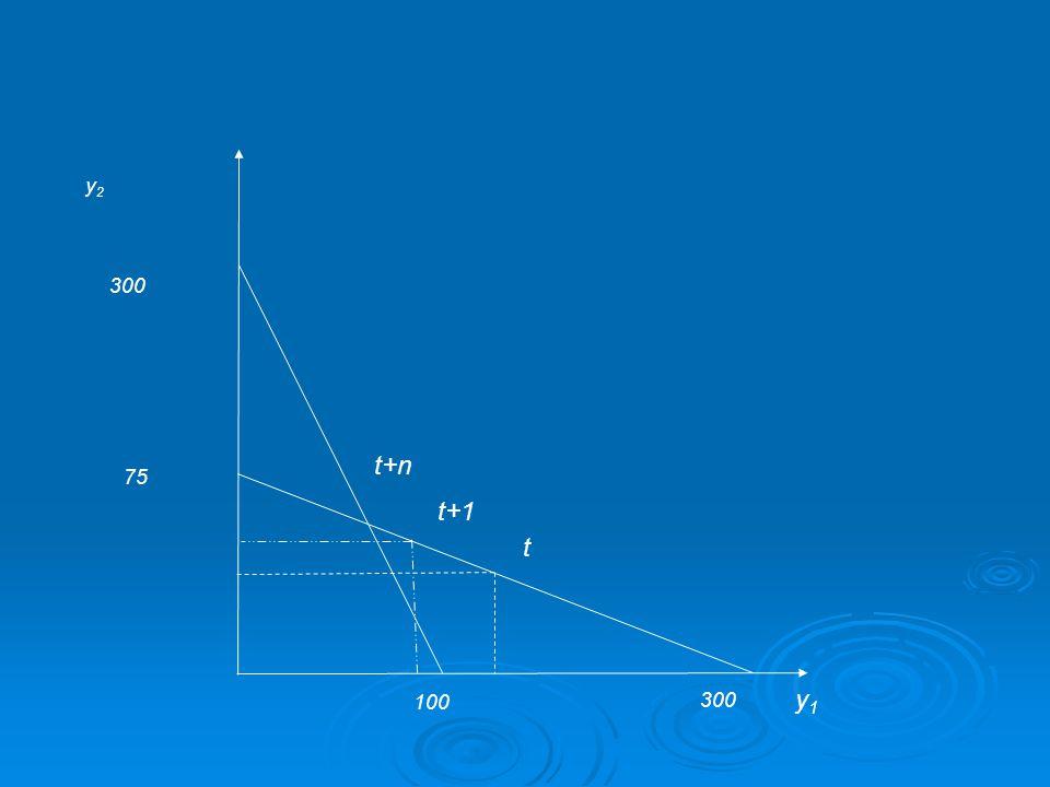 Bertrand   Szimultán ármegállapítás  a vállalatok az árakkal versenyeznek Cournot modellje, de nem mennyiségek hanem az ár kerül meghatározásra a piac meghatározza az eladott mennyiséget Nincs erőfölény egyszerre döntenek az árakról (fapadosok piaca) Nincs okuk a profitmax döntés megváltoztatására  versenyzői egyensúly