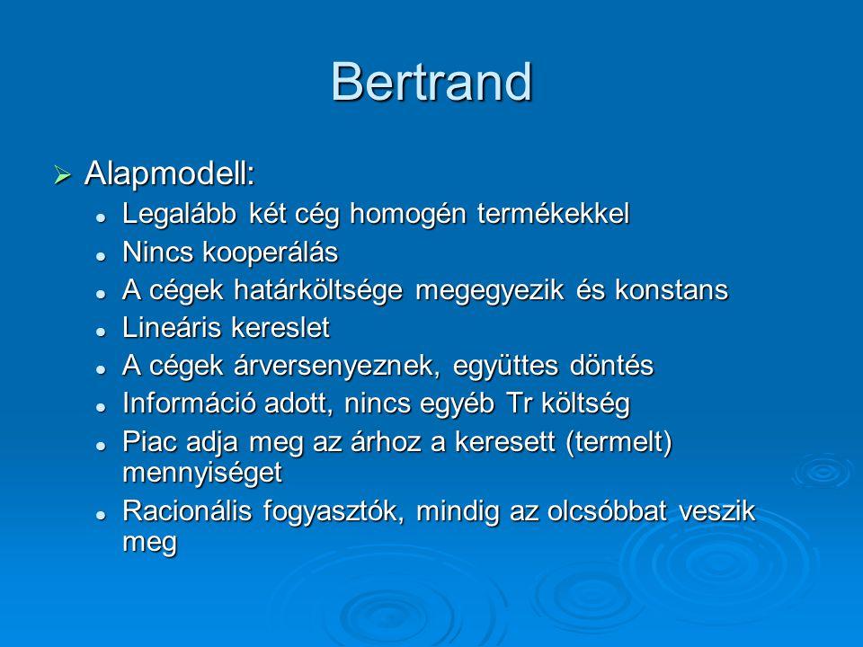 Bertrand  Alapmodell: Legalább két cég homogén termékekkel Legalább két cég homogén termékekkel Nincs kooperálás Nincs kooperálás A cégek határköltsé